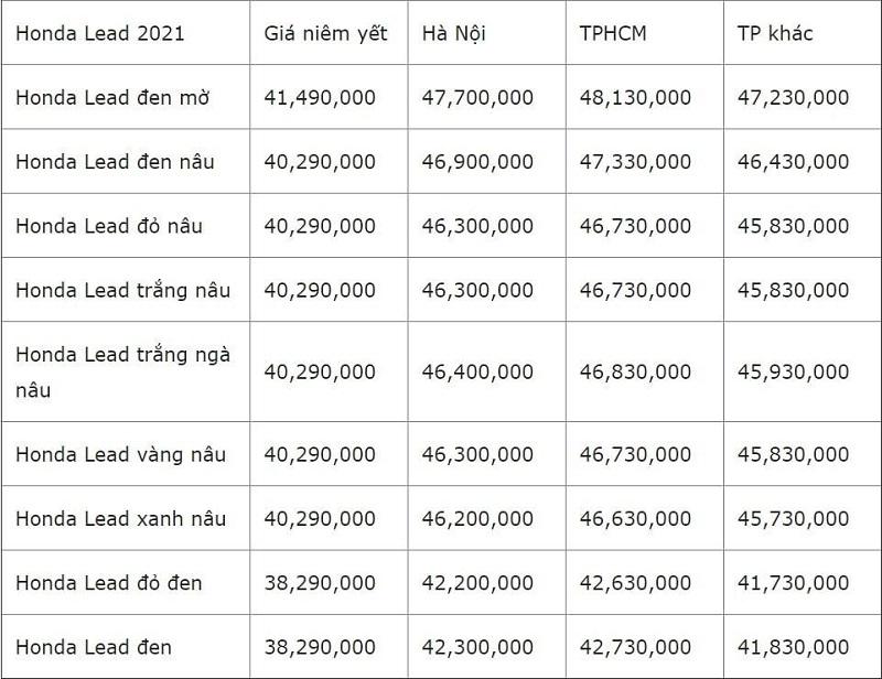Bảng giá xe lăn bánh tạm tính tương đối